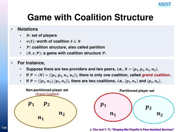 Game with Coalition Structure