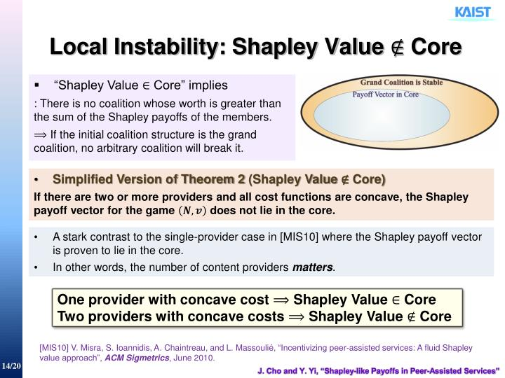 Local Instability: Shapley Value