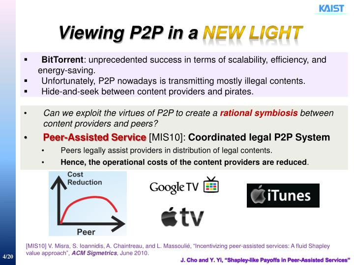 Viewing P2P in a