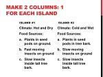 make 2 columns 1 for each island