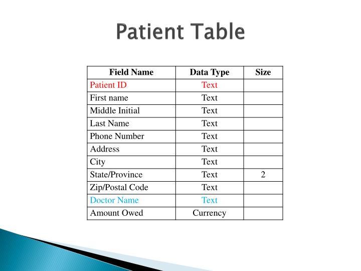 Patient Table