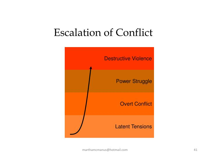 Escalation of Conflict