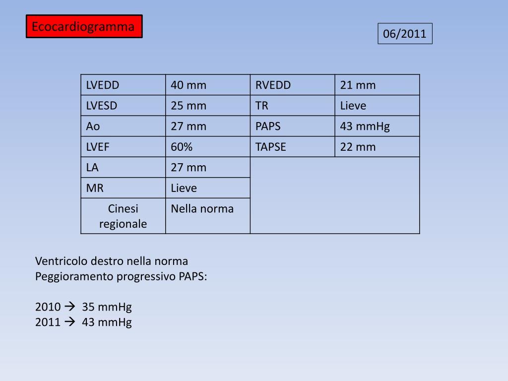 PPT - Ipertensione arteriosa polmonare associata a..