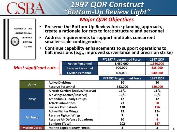 1997 QDR Construct