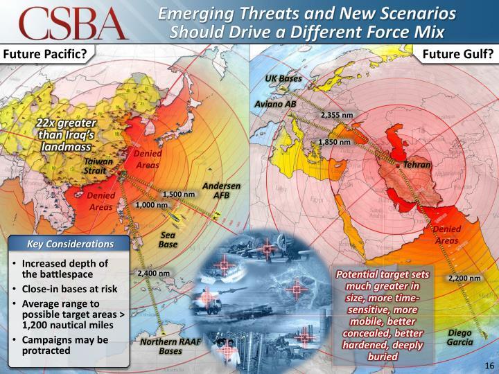 Emerging Threats and New Scenarios