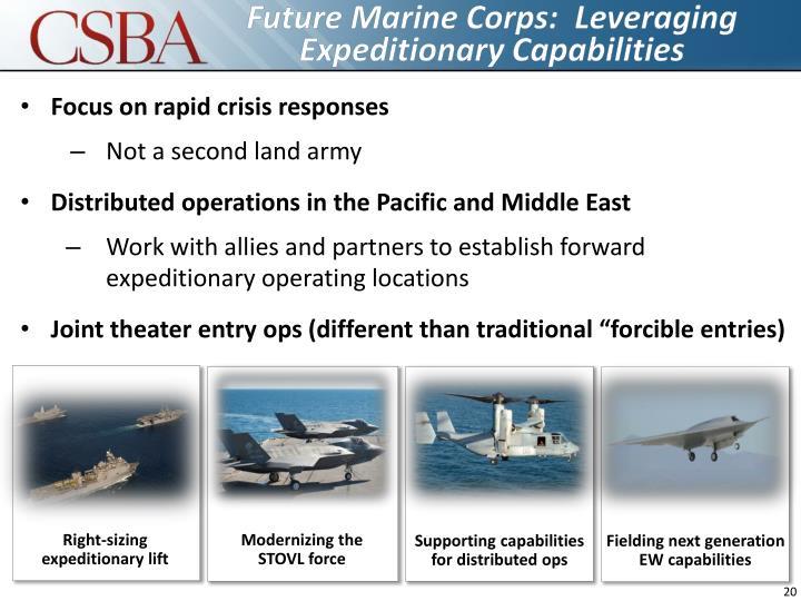 Future Marine Corps:  Leveraging