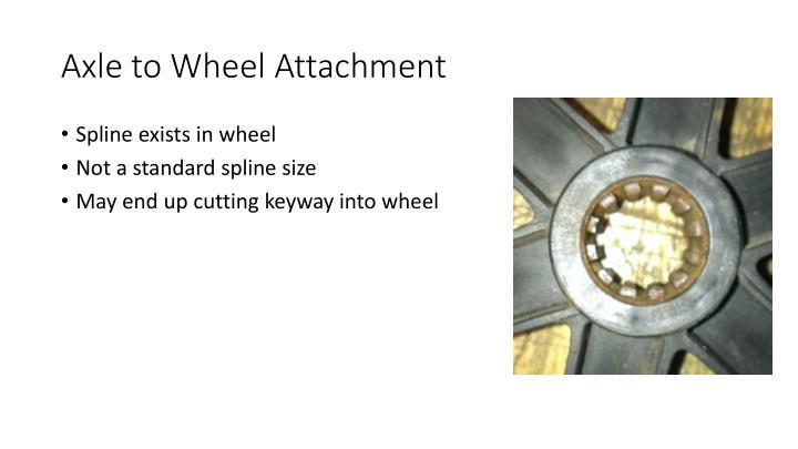 Axle to Wheel Attachment