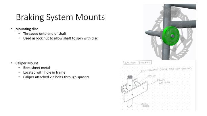 Braking System Mounts