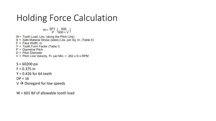 Holding Force Calculation