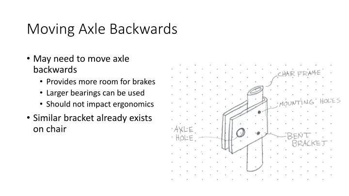 Moving Axle Backwards
