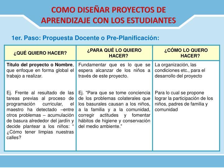 COMO DISEÑAR PROYECTOS DE APRENDIZAJE CON LOS ESTUDIANTES