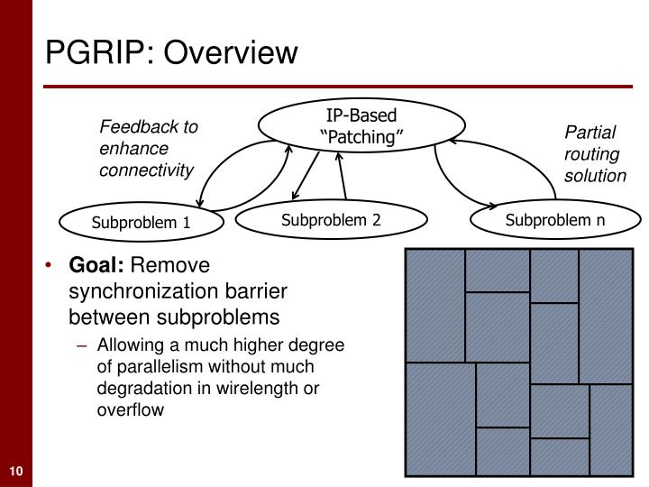 PGRIP: Overview