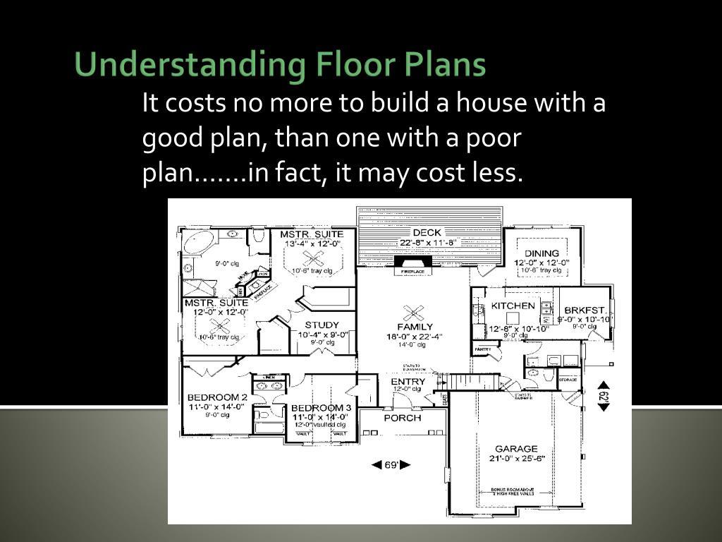 Ppt Understanding Floor Plans Powerpoint Presentation Free Download Id 1942416