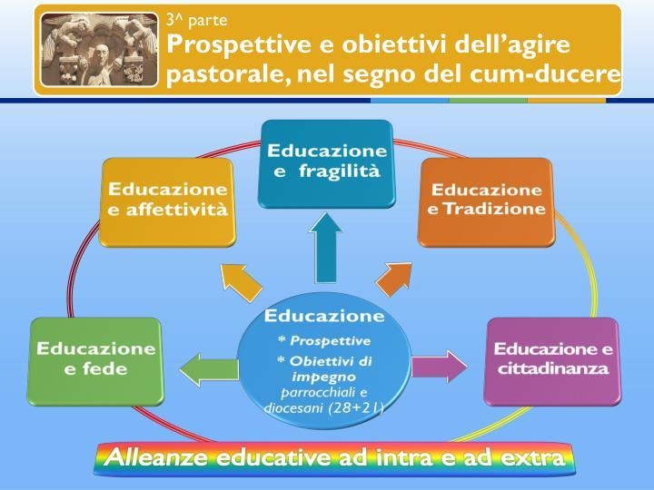 Educazione e  fragilità