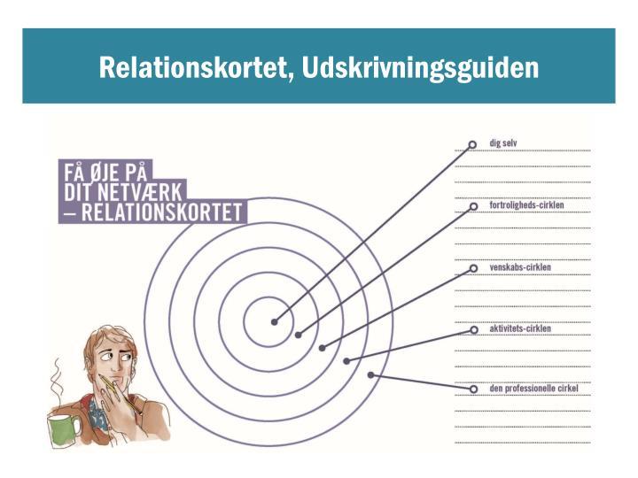 Relationskortet