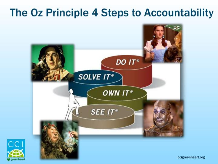 PPT Overcoming Obstacles The Oz Principle PowerPoint Presentation