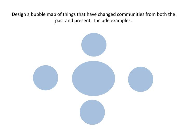 Design a bubble map of things that have changed communities from both the past and present.  Include examples.