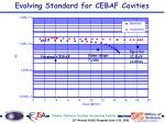 evolving standard for cebaf cavities