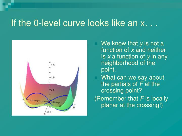 If the 0-level curve looks like an x. . .