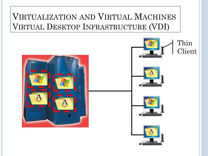 Virtualization and Virtual Machines