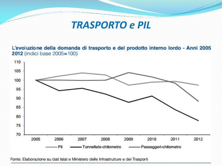 TRASPORTO e PIL