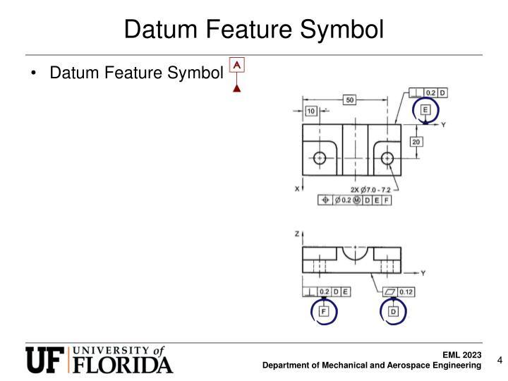 Datum Feature Symbol
