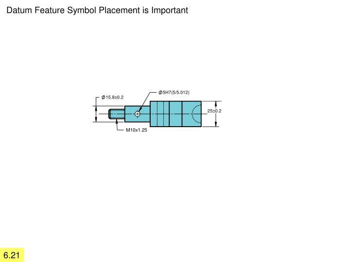 Datum Feature Symbol Placement is Important