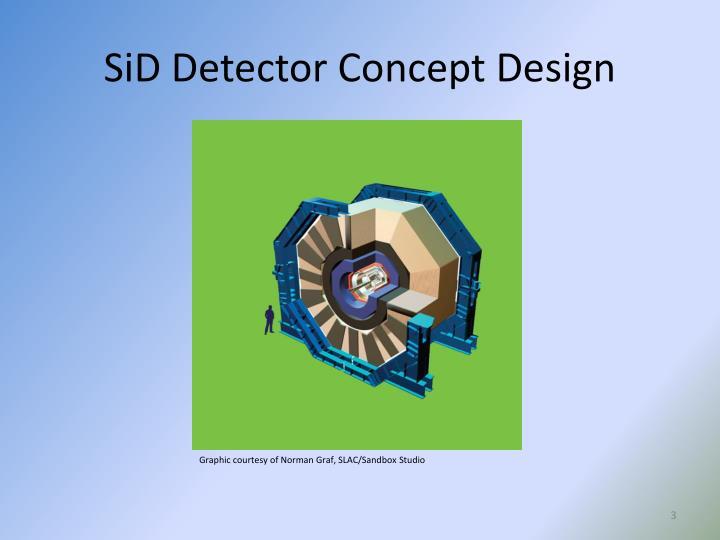 Sid detector concept design
