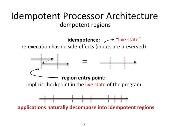 Idempotent processor architecture1