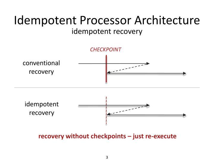 Idempotent processor architecture2