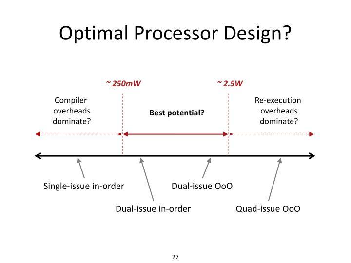 Optimal Processor Design?