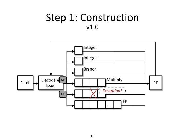 Step 1: Construction