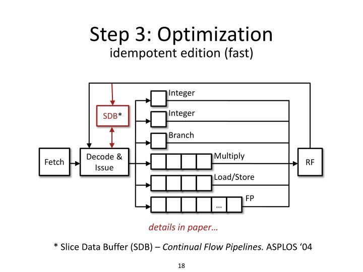 Step 3: Optimization