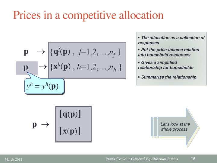 Prices in a competitive allocation