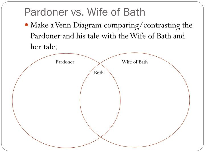pardoner vs wife of bath