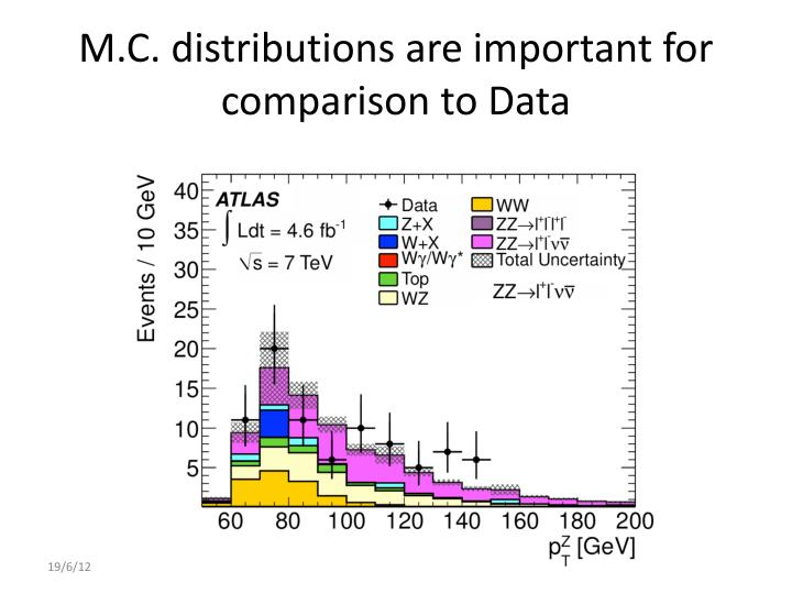 M.C. distributions are important for comparison to Data