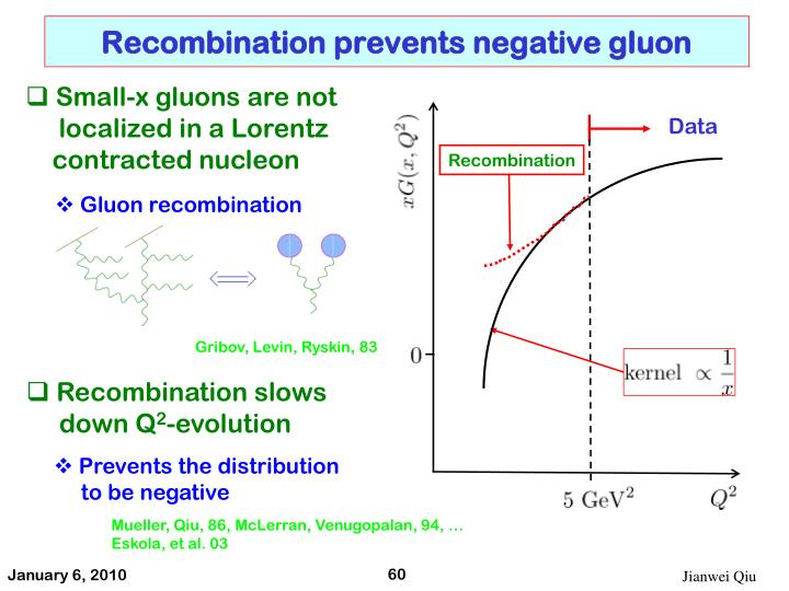 Recombination prevents negative gluon