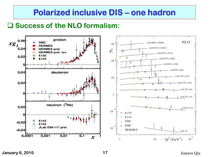 Polarized inclusive DIS – one hadron