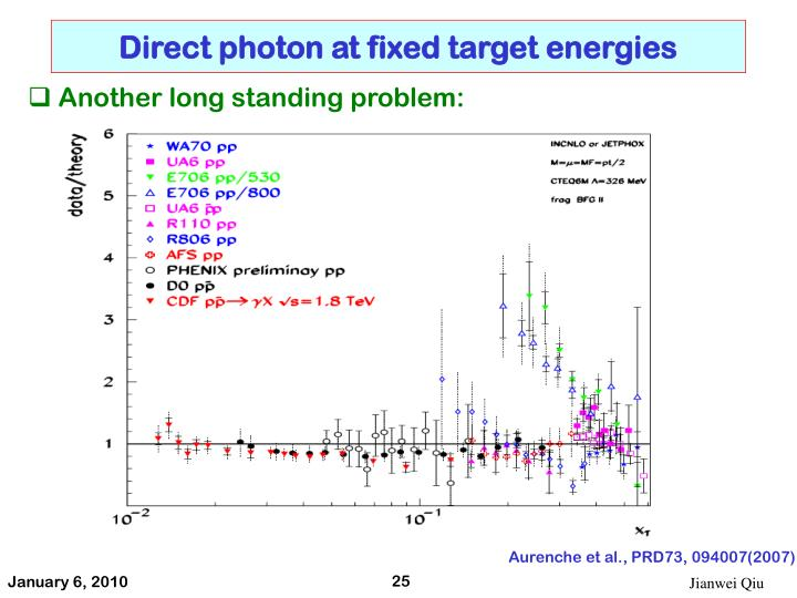 Direct photon at fixed target energies