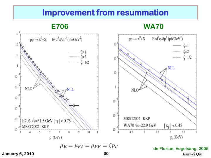 Improvement from resummation