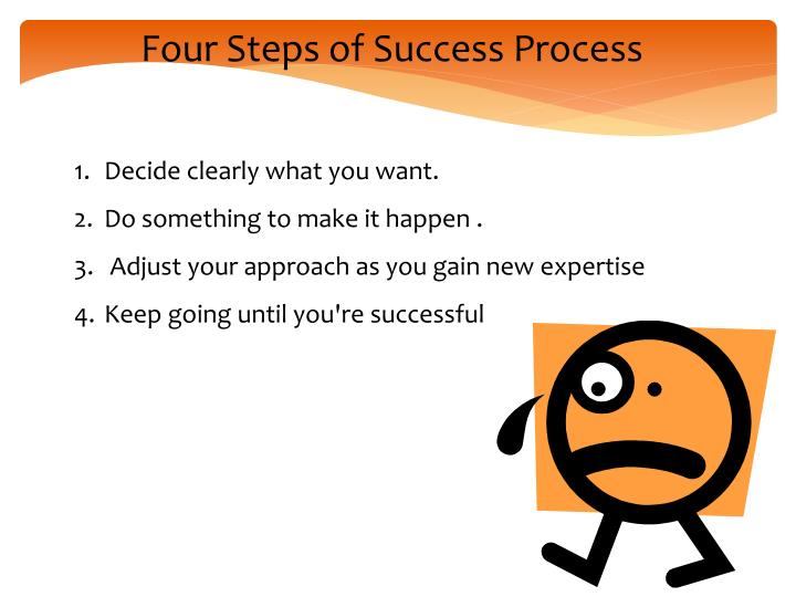 Four Steps of Success Process
