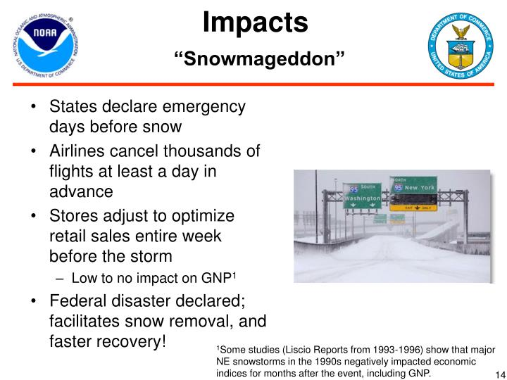 States declare emergency days before snow