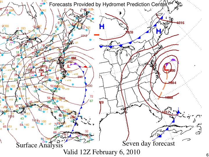 Forecasts Provided by