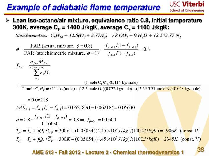 Example of adiabatic flame temperature