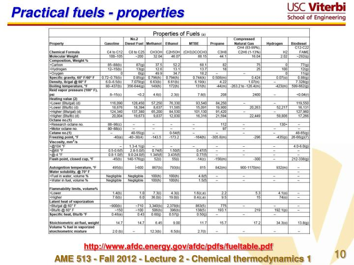 Practical fuels - properties