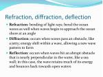 refraction diffraction deflection