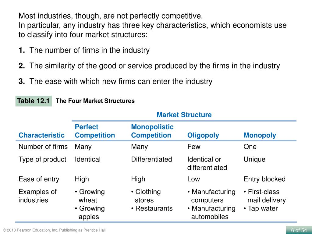 PPT - Firms in Perfectly Competitive Markets PowerPoint ...