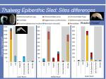 thalweg epibenthic sled sites differences