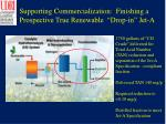 supporting commercialization finishing a prospective true renewable drop in jet a