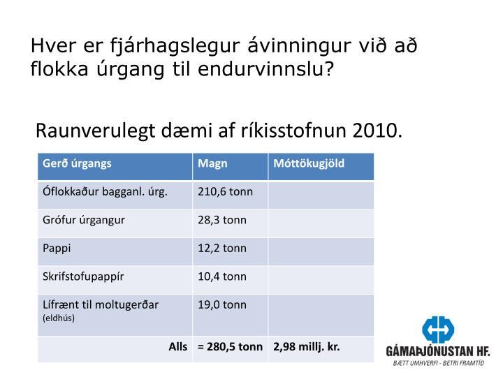 Hver er fjárhagslegur ávinningur við að flokka úrgang til endurvinnslu?